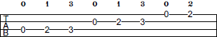 A minor scale tab