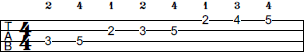 C Major scale bass tab