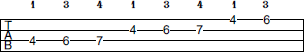 D minor scale tab